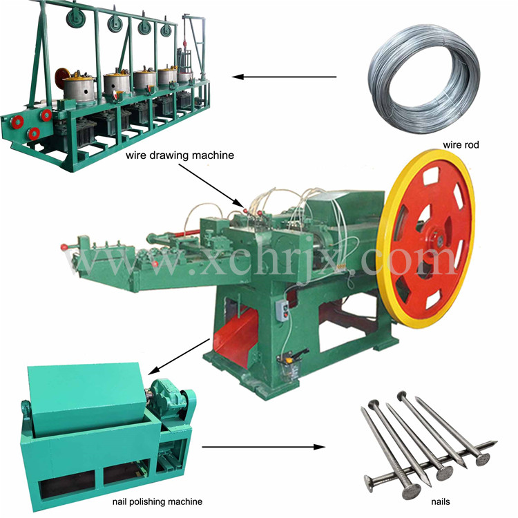 Automatic Steel Wire Nail Making Machine